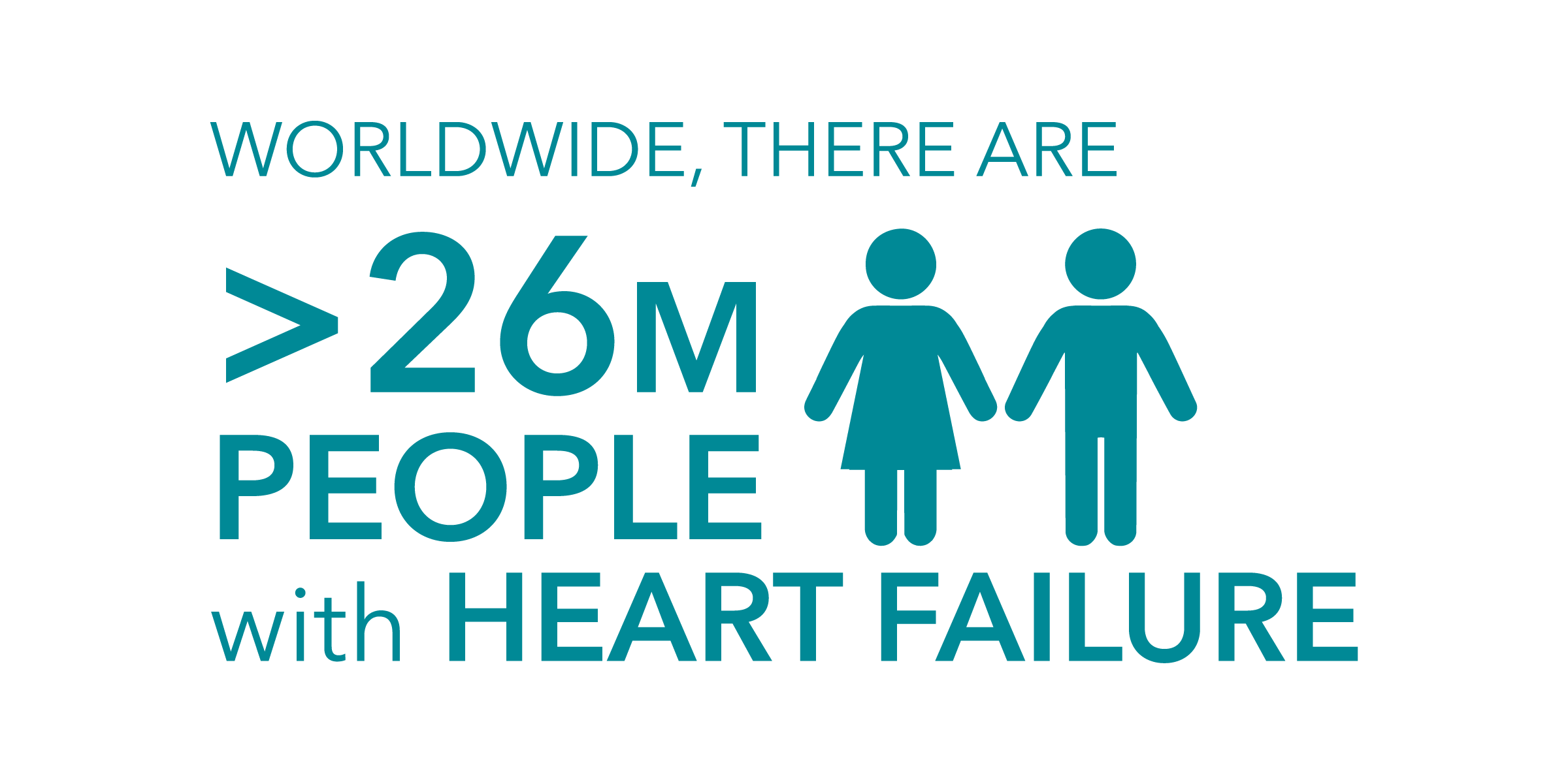 heart failure prevalence globally is greater than 26 million people