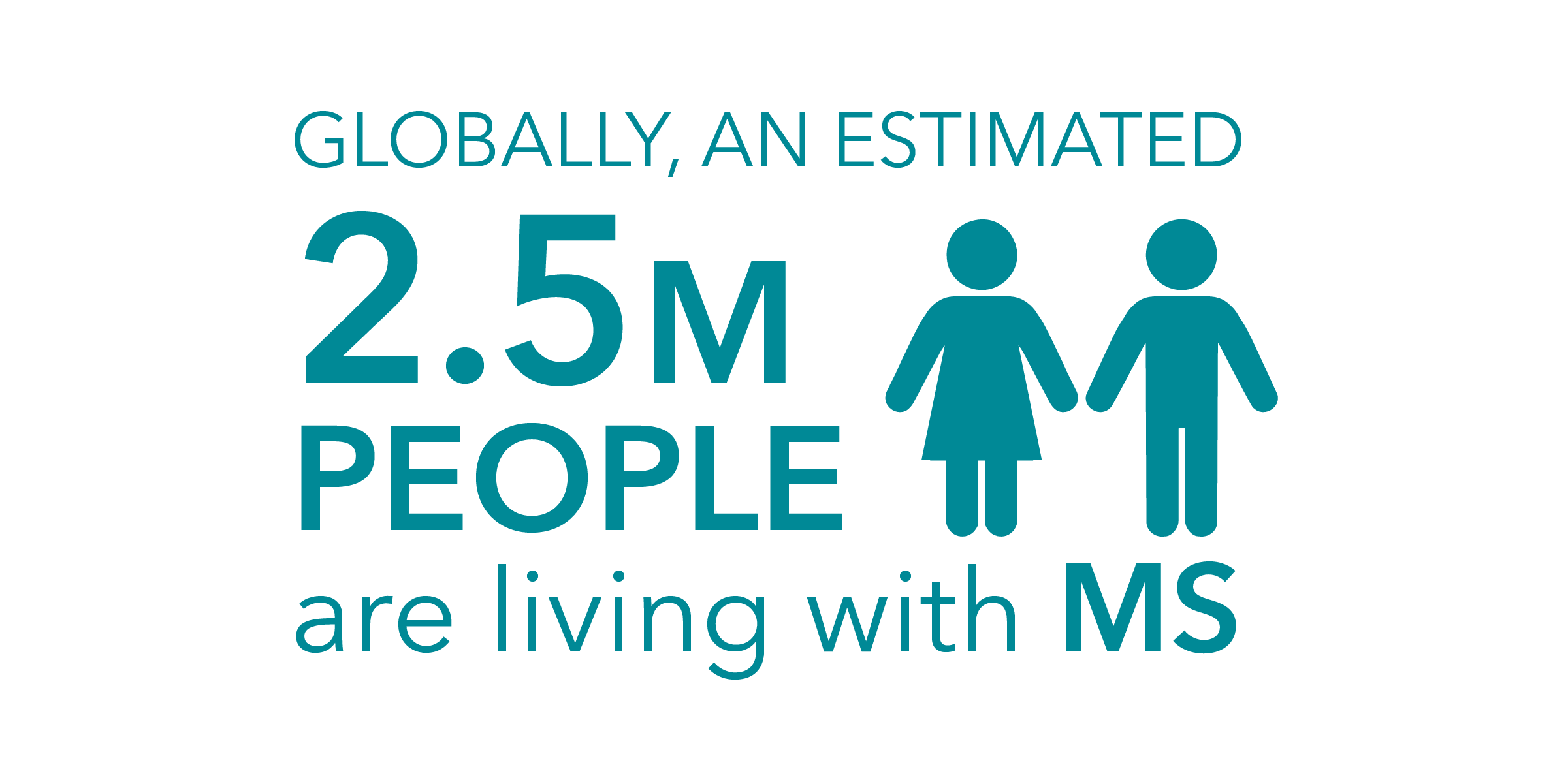 Globally, an estimated 2.5 million people have MS.